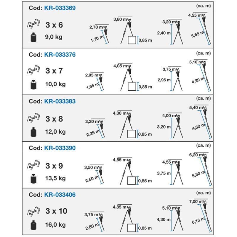 Scara multifunctionala din aluminiu Corda cu functie de egalizare, 3x8 trepte