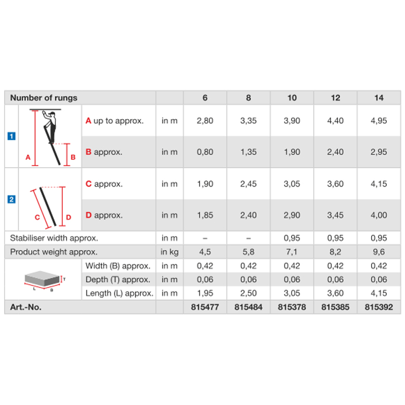 Scara simpla electroizolanta, laterale fibra de sticla, 6 trepte, max 1000V