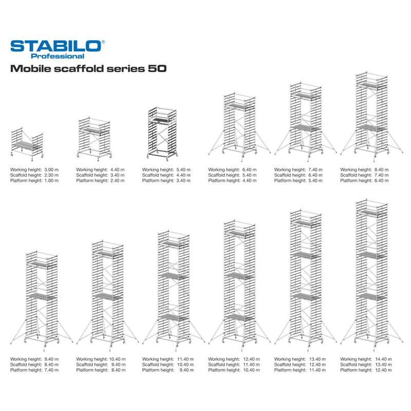 Schela mobila Stabilo S50 1,5 x 2m, aluminiu, inaltime lucru 14,4m