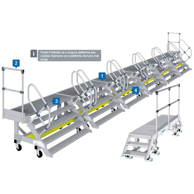 Platforme mobile de lucru laterale - solutii de acces din aluminiu pentru vehicule feroviare si comerciale